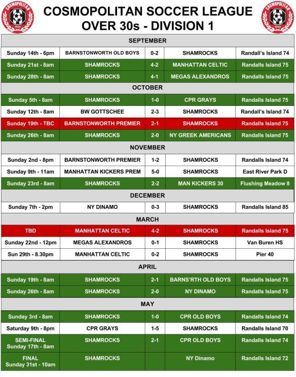 ROCKS 30s schedule