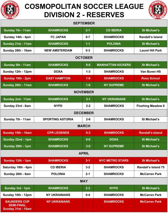 ROCKS reserves schedule14-15 (1)