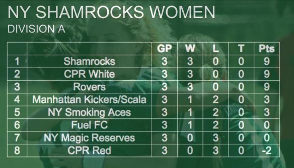 rocks-standings-006-women