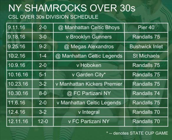 rocks-sched-004-over-30s