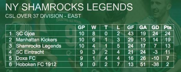 rocks-standings-005-legends