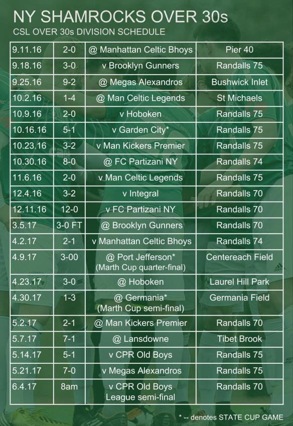 ROCKS SCHED 004 over 30s