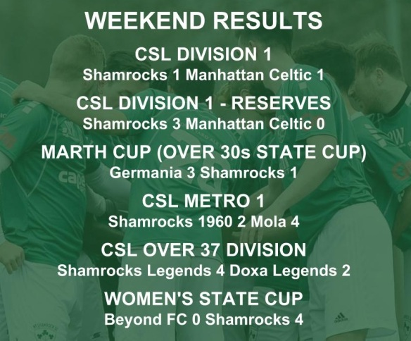 SHAMROCKS sunday schedule report
