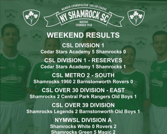 WEEKEND RESULTS - 201819