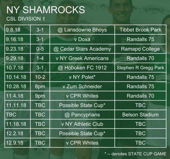 ROCKS SCHED 001 first team
