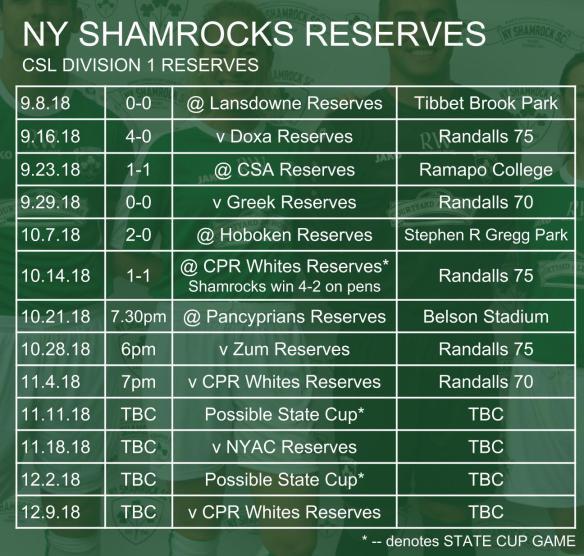 ROCKS SCHED 002 reserves