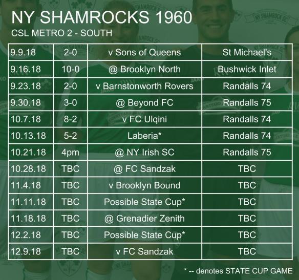 ROCKS SCHED 003 1960