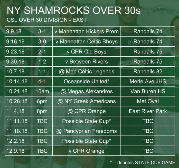 ROCKS SCHED 004 30s