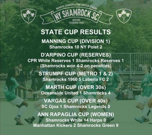 STATE CUP RESULTS - 2018_19