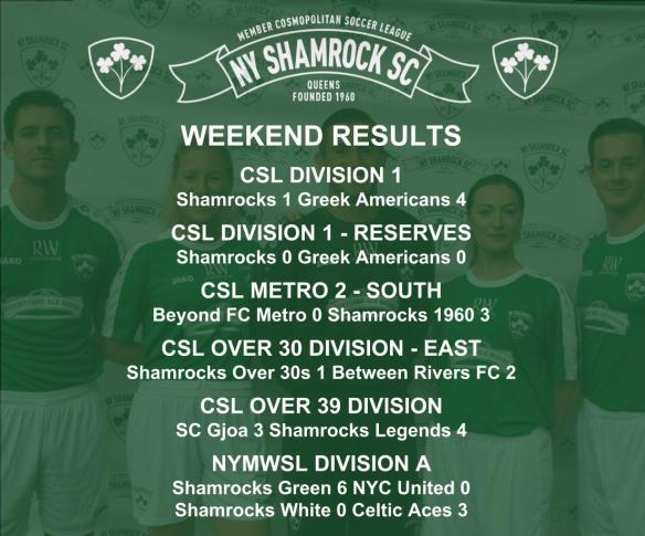 WEEKEND RESULTS - 2018_19
