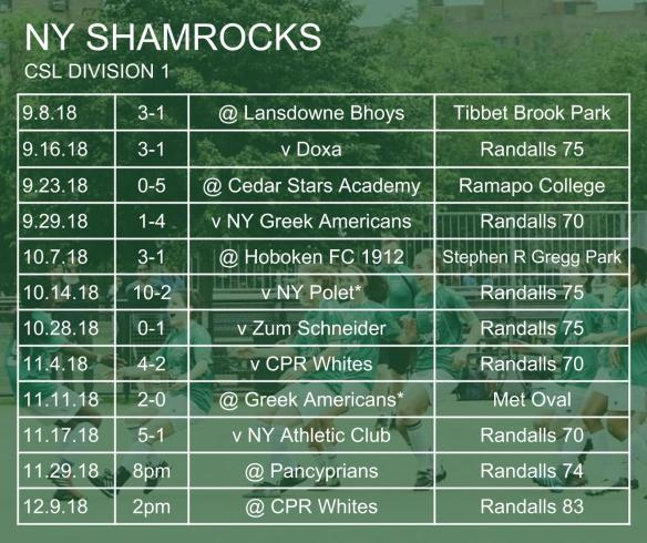 ROCKS SCHED 001 first team