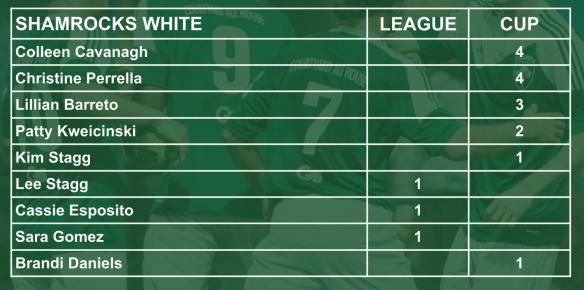ROCKS scorers 007 white