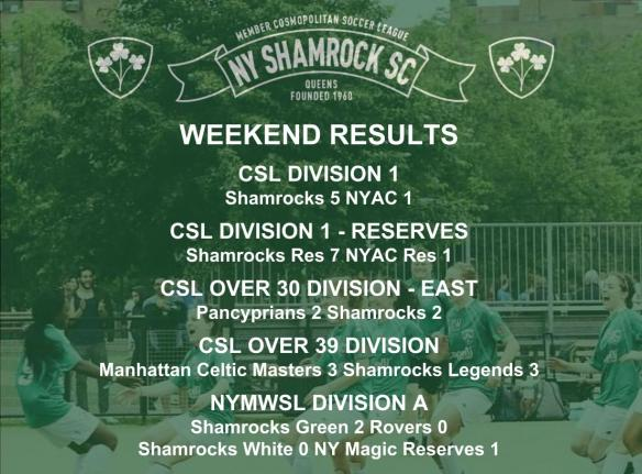 WEEKEND RESULTS - 20181118