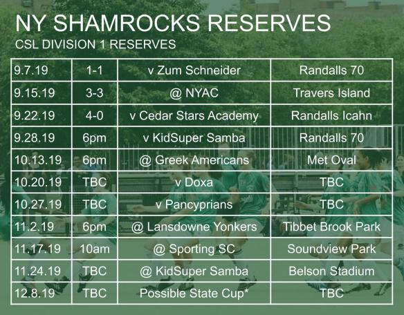 ROCKS SCHED 002 reserves 2019