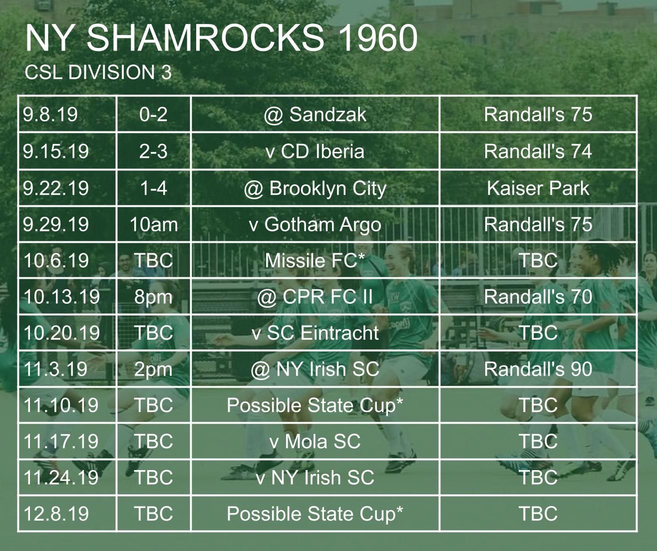 ROCKS SCHED 003 1960 2019