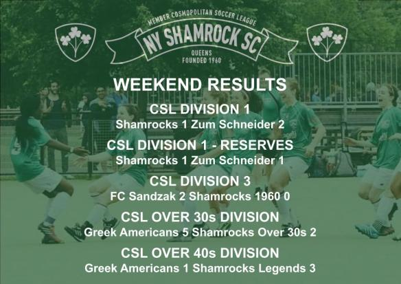 WEEKEND RESULTS - 2019_2020